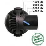 Tunze Turbelle nanostream 6045 flow control